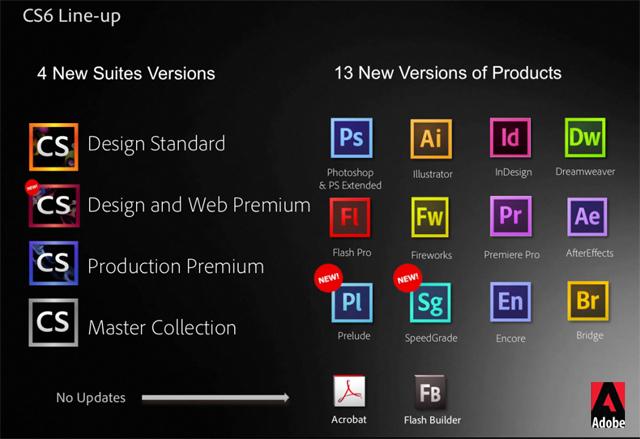 Cs6 Design And Web Premium Download Supeng S Blog