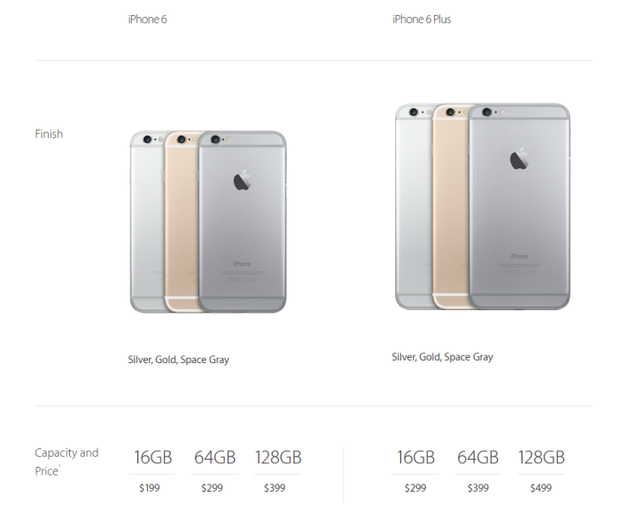 iphone6-price